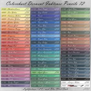 Colorchart Derwent Inktense Pencils 72H